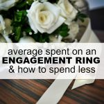 The average spent on an engagement right in the US might shock you. Here's the spending from 2014 and how you can spend less.