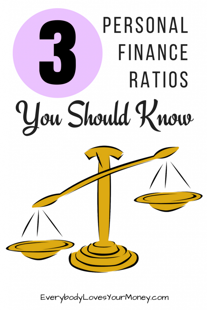 Personal Finance Ratios